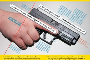 reglas-de-seguridad con armas de fuego